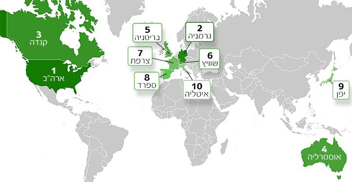 המדינות הנבחרות