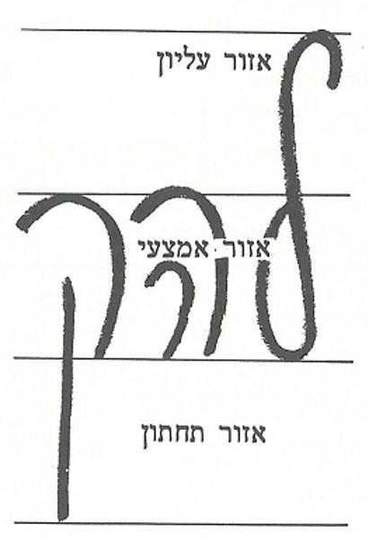 """*מתוך הספר """"גרפולוגיה - מסודות כתב ידך"""" - מאת חנה קורן ז""""ל"""